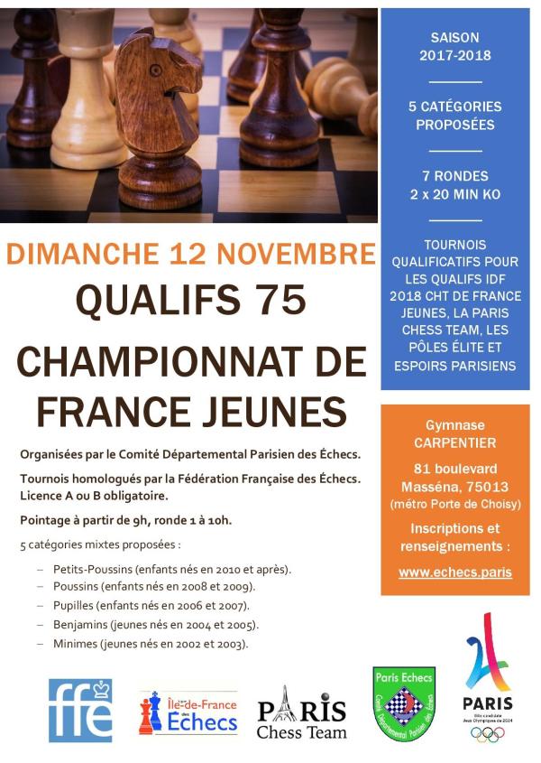 Qualifications parisiennes pour le Championnat de France Jeunes 2018