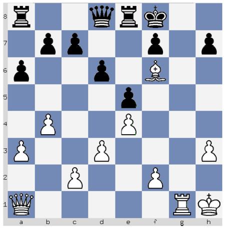 Les blancs jouent et gagnent (Mat en 3)